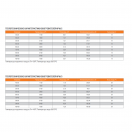 Воздухонагреватель водяной 2-х рядный NPW 90-50/2