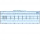 Воздухонагреватель водяной 2-х рядный VKH-W 700х400/2