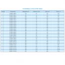 Воздухонагреватель электрический VKHR-E 200/12,0
