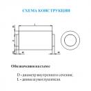 Шумоглушитель VKNR 315