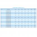 Вентилятор канальный прямоугольный VKV 400х200 4.1/220