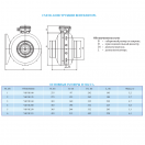 Вентилятор канальный круглый VKVR 160