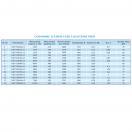 Вентилятор крышный VKVT 40/31-4.1
