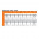 Вентилятор крышный VS 63/50-6D
