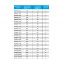 Бактерицидная секция ZBOW 50-25/96